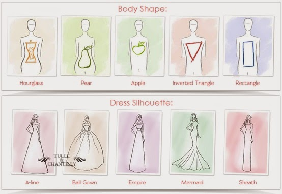 body-shapes-and-dress-silhouette-guide