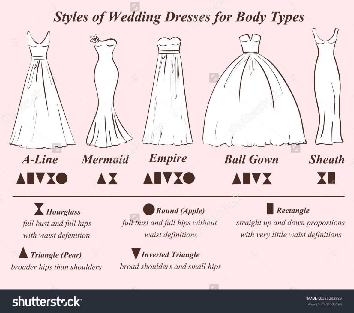 stock-vector-set-of-wedding-dress-styles-for-female-body-shape-types-wedding-dress-infographic-285283889