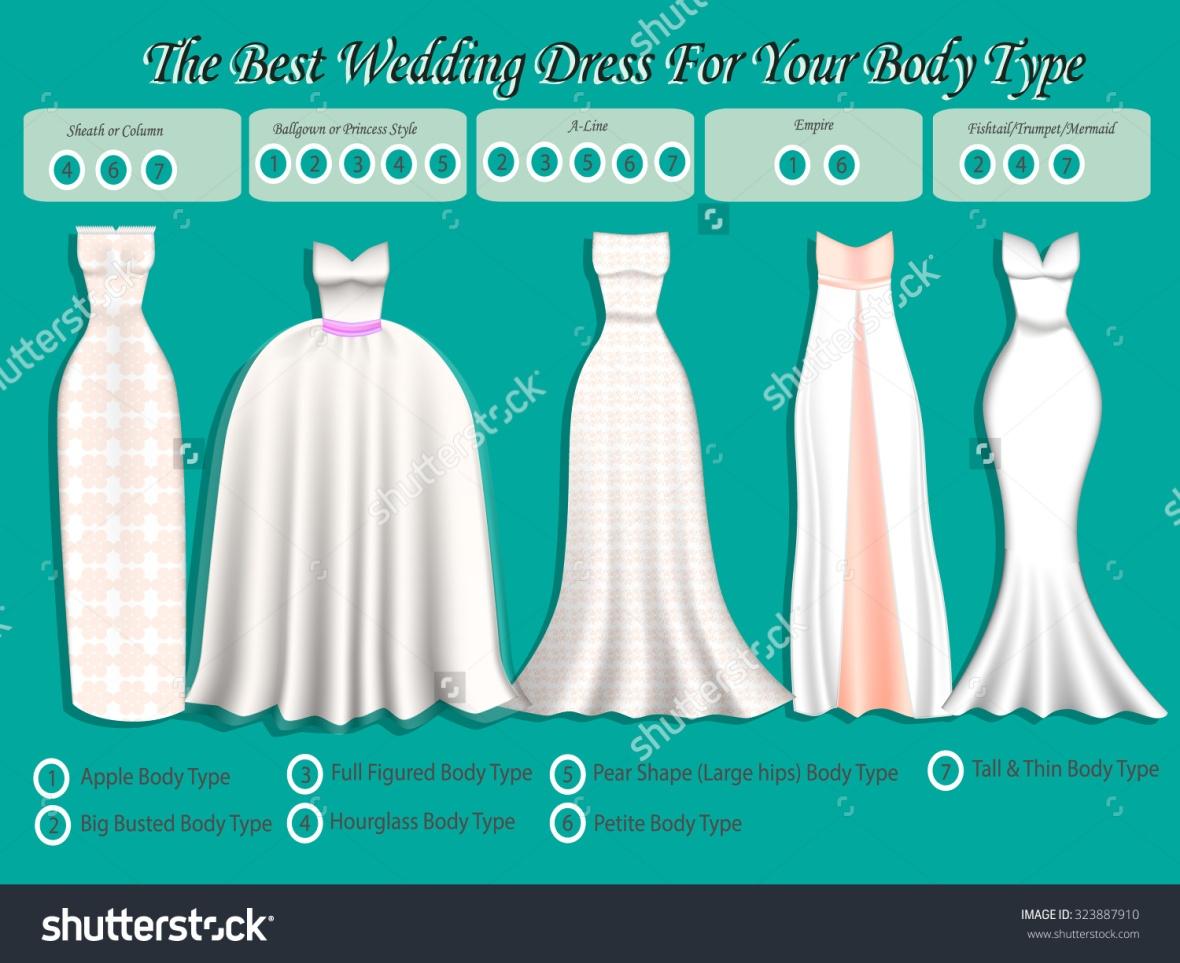 stock-vector-wedding-dress-for-body-type-wedding-dress-infographic-set-of-wedding-dress-styles-323887910